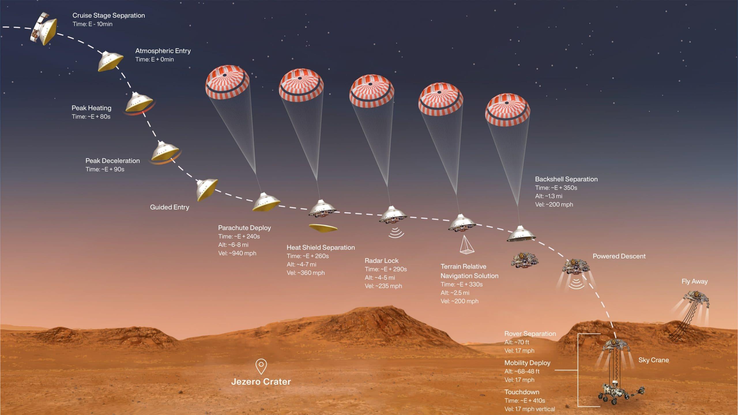 Perseverance посадка на Марс